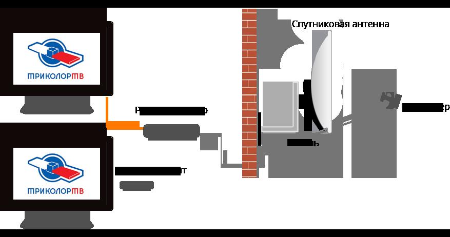 Вязание крючком прямоугольный мотив